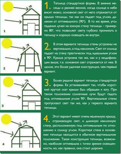Характеристики некоторых форм теплиц