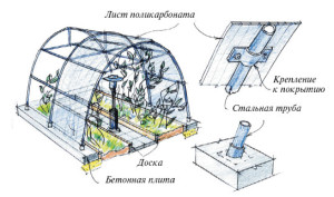 Схема арочной теплицы из поликарбоната