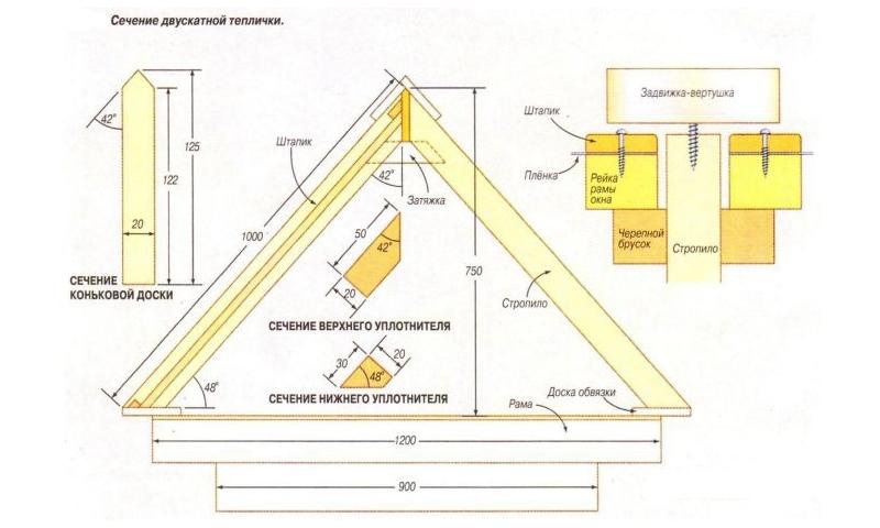 Схема двускатной теплицы