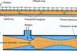 Схема эжекторной гидропонной установки