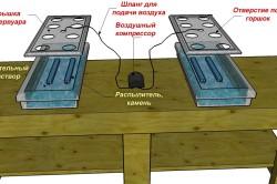Схема мотажа гидропонной установки