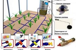 Схема соединения труб системы автоматического полива
