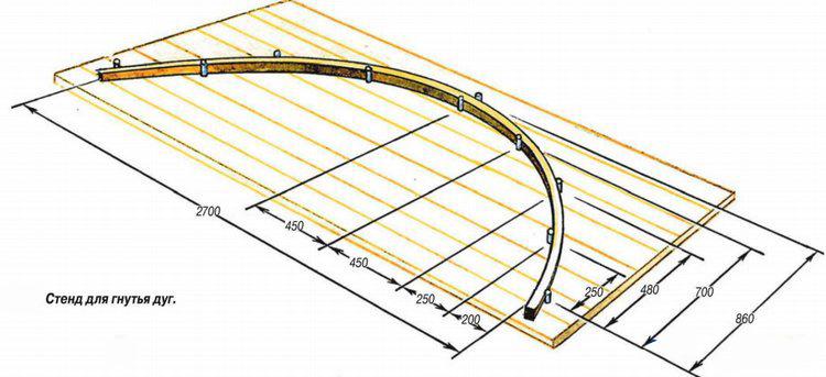 Схема стенда для изгибания дуг