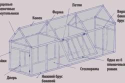 Схема стеклянной теплицы