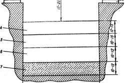 Схема теплой грядки с укрытием