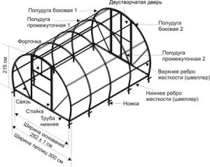 Схема устройства сварной теплицы из поликарбоната
