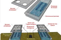 Устройство гидропонной установки