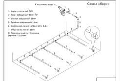 Схема сборки системы капельного орошения