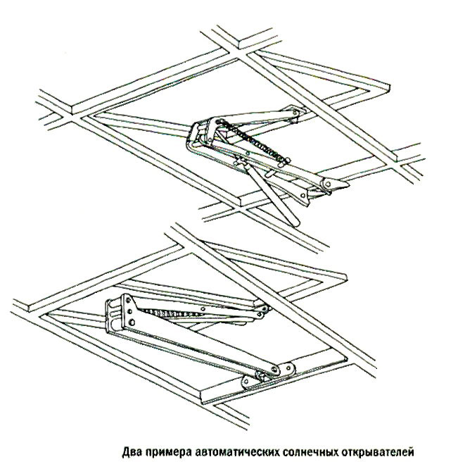 Открывание форточки теплиц автоматическое своими руками 48