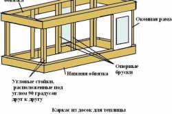 Схема устройства теплицы с деревянным каркасом
