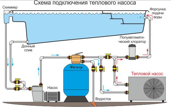 http://vseoteplicah.ru/wp-content/uploads/2014/04/shema-podklucheniy-teplovogo-nasosa1.jpg