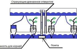 Схема сборки гидропоники