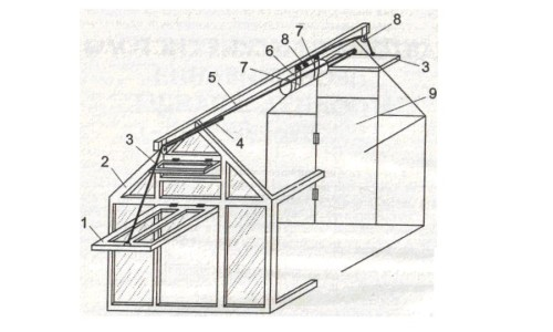 Схема устройства автоматической системы проветривания теплицы