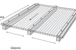 Схема правильного ориентирования панелей поликарбоната в пространстве