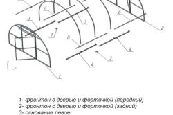 Схема сборки теплицы из профиля