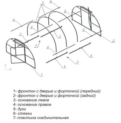 Схема сборки теплицы из