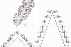 Различные виды и формы многоярусных грядок