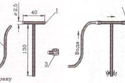 Схема полива трубы-разбрызгивателя.