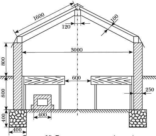 Схема двухскатной теплицы.