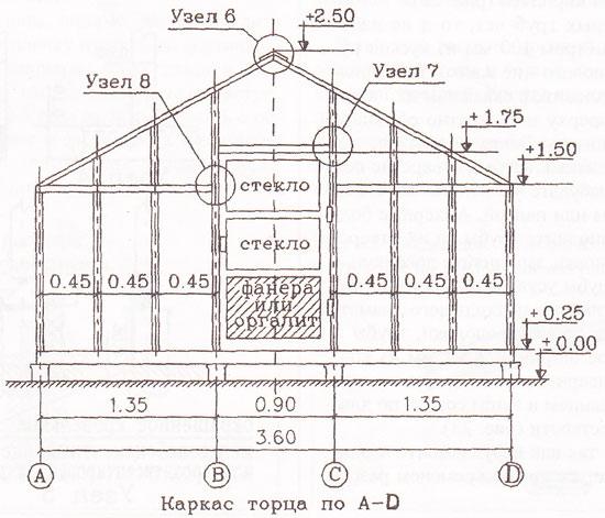 Схемы как построить теплицу