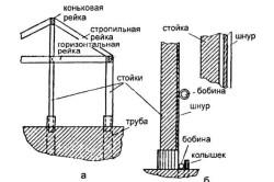 Схема устройства малой деревянной теплицы.