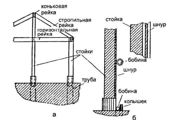 Схема устройства малой