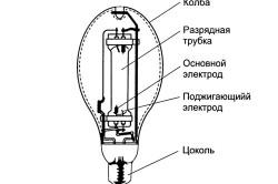 Устройство ртутной лампы