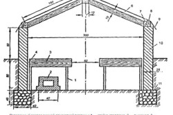 Схема двускатной углубленной теплицы