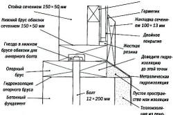 Схема фундамента примыкающей теплицы