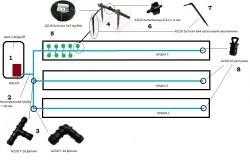 Схема компонентов сборки для автоматизации полива.