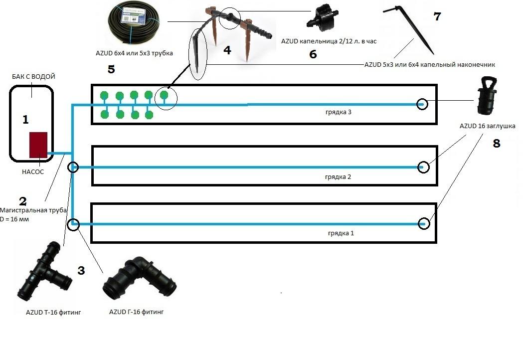 Схема компонентов сборки для