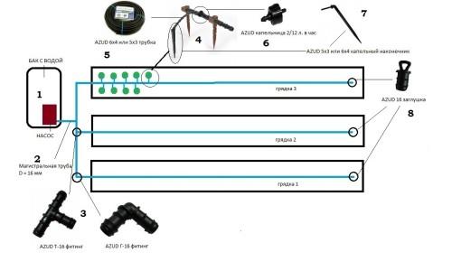 Схема компонентов сборки для автоматизации полива