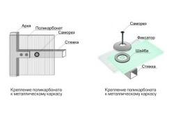 Схема крепления листов поликарбоната к металлическому каркасу