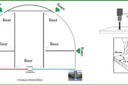Схема монтаж теплицы из поликарбоната
