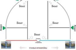 Схема монтажа теплицы