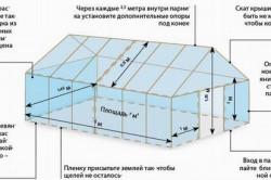 Схема монтажа зимней теплицы из поликарбоната.