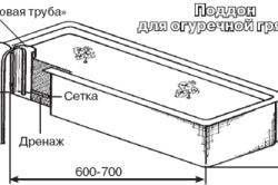 Схема поддона-грядки для огурцов из короба