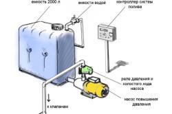 Схема подключения системы автоматического полива