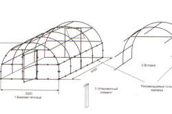 Схема профильной теплицы