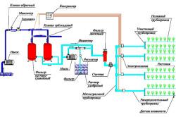 Схема работы системы капельного полива