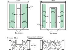 Схема расположение грядок в теплице