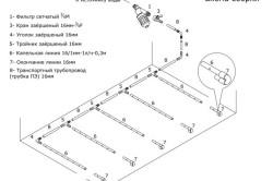 Схема сборки системы автоматического полива