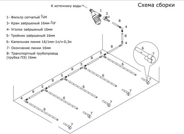 Схема сборки системы