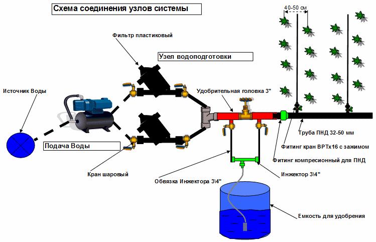 Схема соединения узлов системы