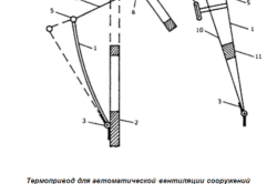 Схема устройства термопривода