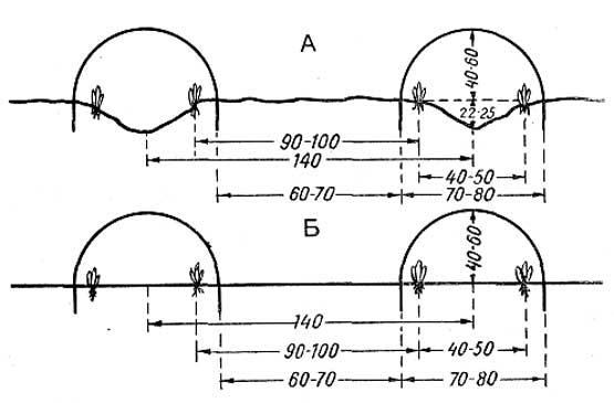 Схема устройства тонельного