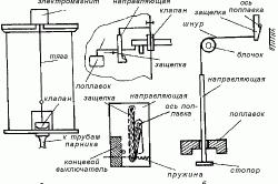 Устройство для авотоматического полива.