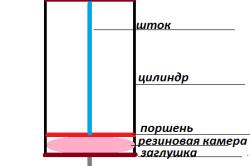 Схема самодельного термоцилиндра.