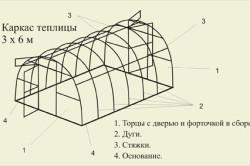 Каркас зимней теплицы арочного типа из сотового поликарбоната.