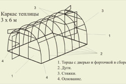 Каркас теплицы арочного типа из сотового поликарбоната.